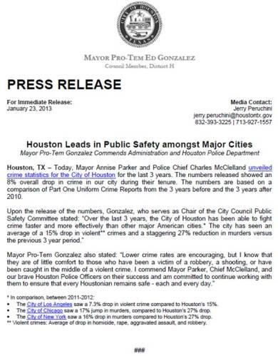Houston Crime